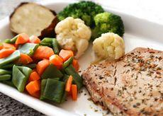Баланс белков, жиров и углеводов (бжу)
