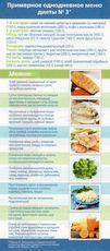 Диета при запоре. диета №3. продолжение