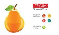 Гиповитаминоз весной (нехватка витаминов весной), витамины против гиповитаминоза