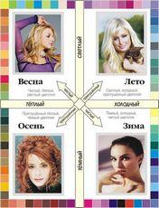 Как покрасить волосы в домашних условиях и не навредить им. особенности выбора краски и подходящего оттенка