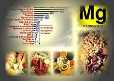 Магний в организме, продукты содержащие магний, свойства и действие магния, недостаток и избыток магния