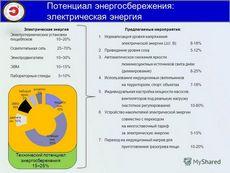 Повышение эффективности жизни на 60%