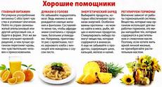 Продукты афродизиаки: белковые продукты, фрукты, овощи, травы и специи афродизиаки