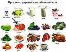 Снижение обмена веществ (замедление метаболизма)