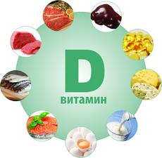 Витамин d, в каких продуктах содержится витамин д, роль и значение витамина д, недостаток и избыток витамина d