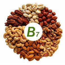 Витамин н (биотин, витамин в7), в каких продуктах содержится витамин h, роль и значение биотина, недостаток и избыток витамина h (биотина)